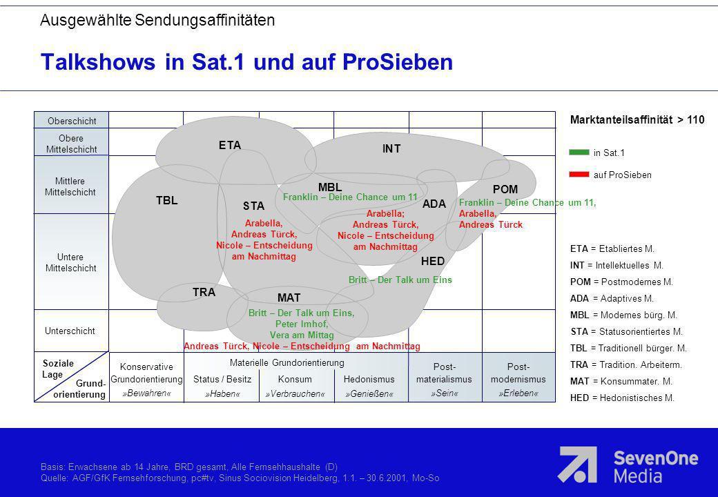 Talkshows in Sat.1 und auf ProSieben