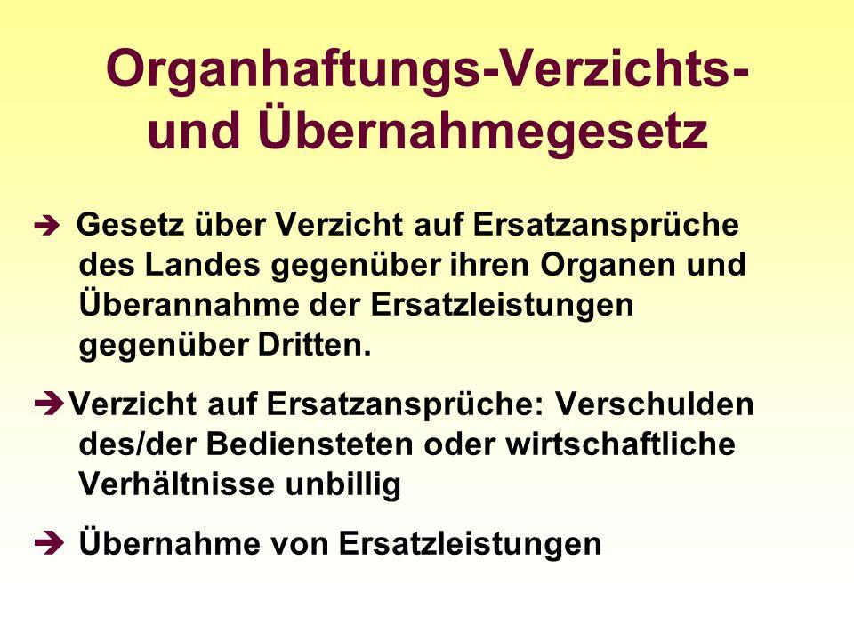 Organhaftungs-Verzichts- und Übernahmegesetz