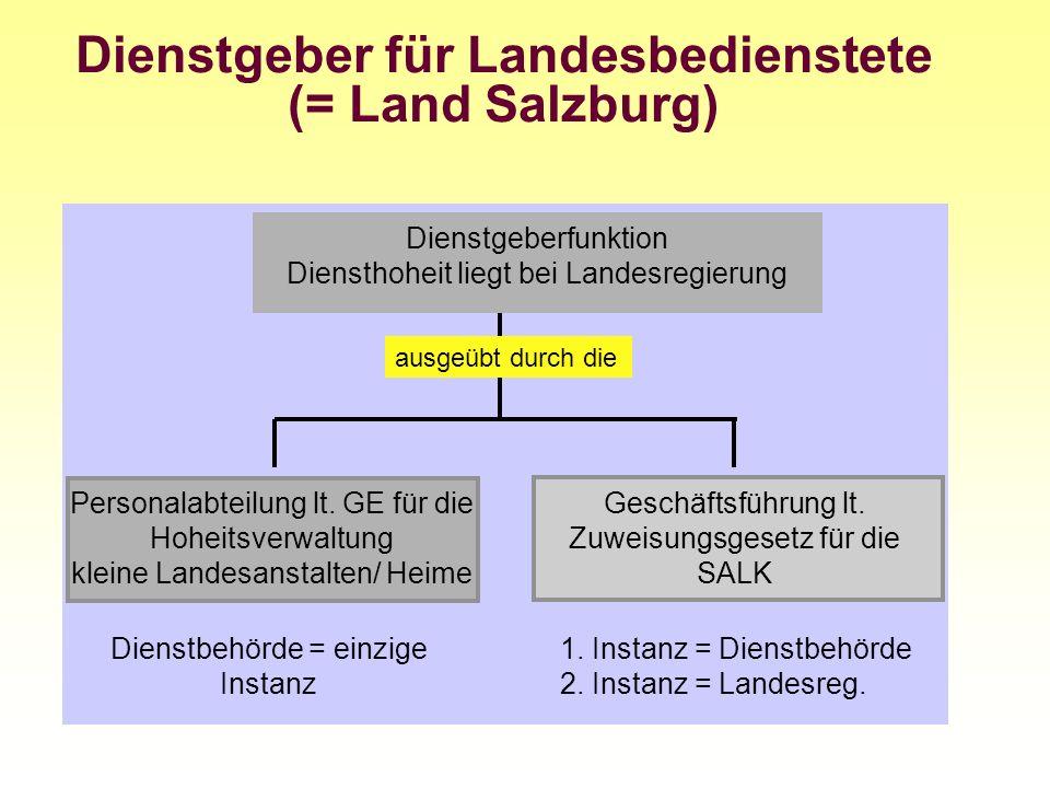 Dienstgeber für Landesbedienstete (= Land Salzburg)