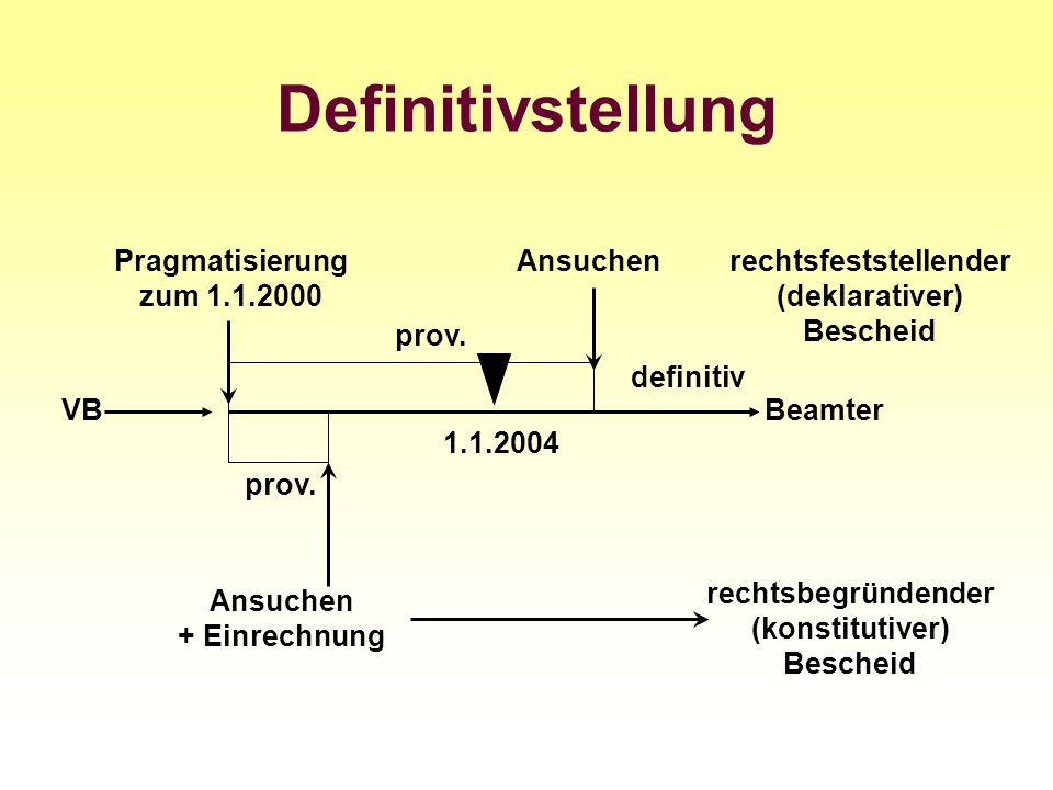Definitivstellung Pragmatisierung zum 1.1.2000 Ansuchen