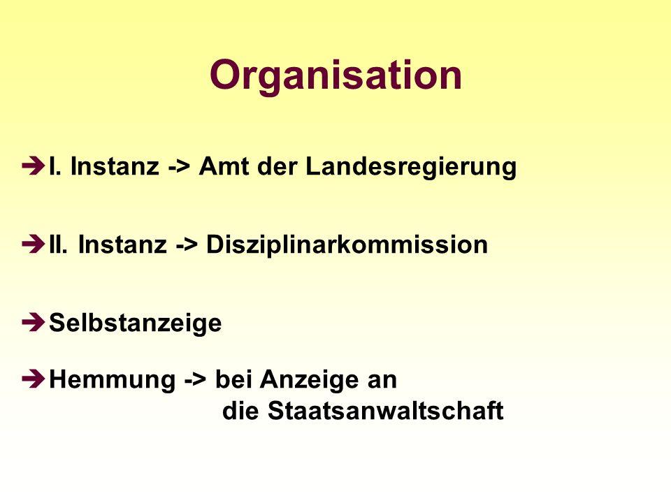 Organisation I. Instanz -> Amt der Landesregierung