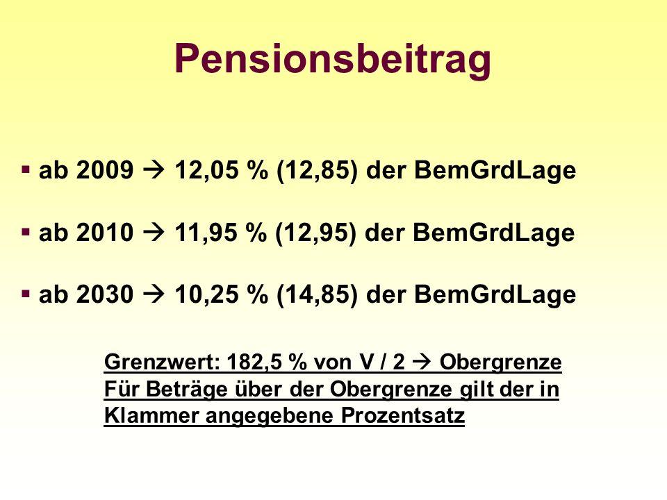 Pensionsbeitrag ab 2009  12,05 % (12,85) der BemGrdLage