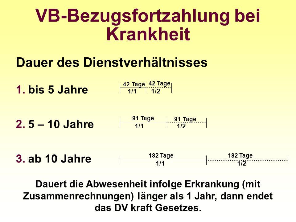 VB-Bezugsfortzahlung bei Krankheit