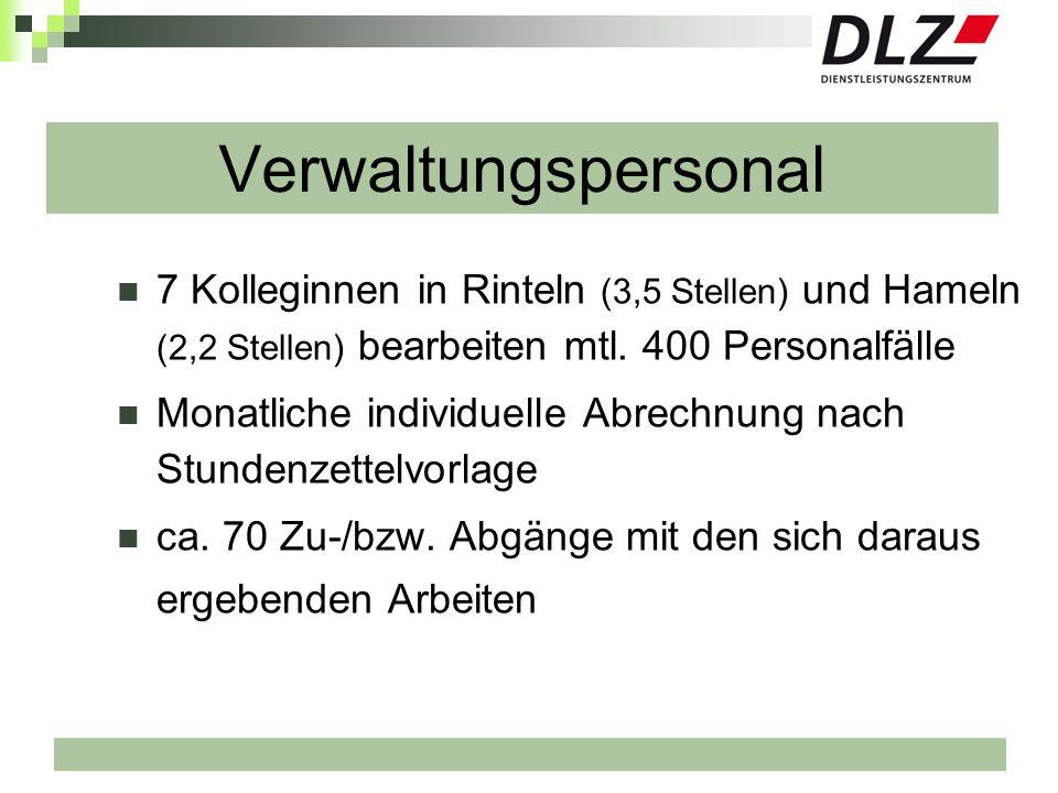 Verwaltungspersonal7 Kolleginnen in Rinteln (3,5 Stellen) und Hameln (2,2 Stellen) bearbeiten mtl. 400 Personalfälle.