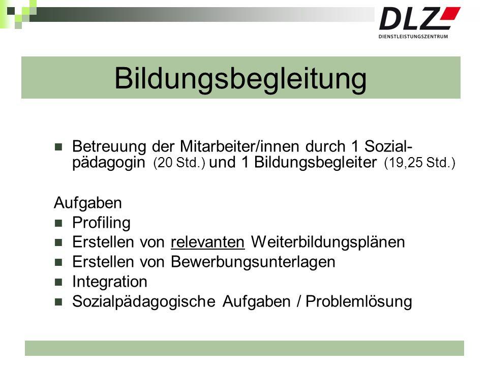BildungsbegleitungBetreuung der Mitarbeiter/innen durch 1 Sozial- pädagogin (20 Std.) und 1 Bildungsbegleiter (19,25 Std.)