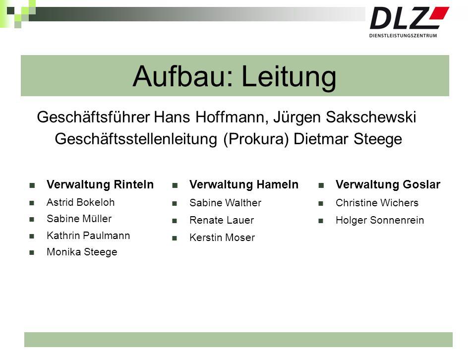 Aufbau: LeitungGeschäftsführer Hans Hoffmann, Jürgen Sakschewski Geschäftsstellenleitung (Prokura) Dietmar Steege.