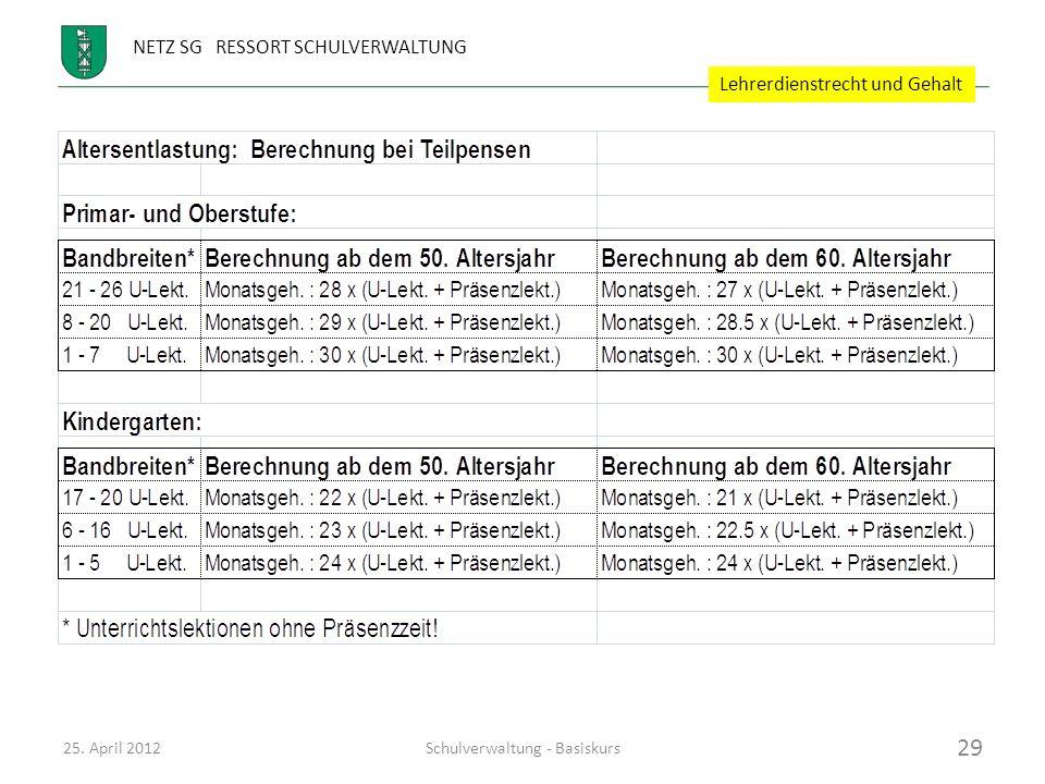 Schulverwaltung - Basiskurs