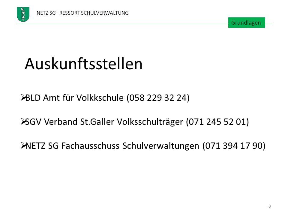 Auskunftsstellen BLD Amt für Volkkschule (058 229 32 24)