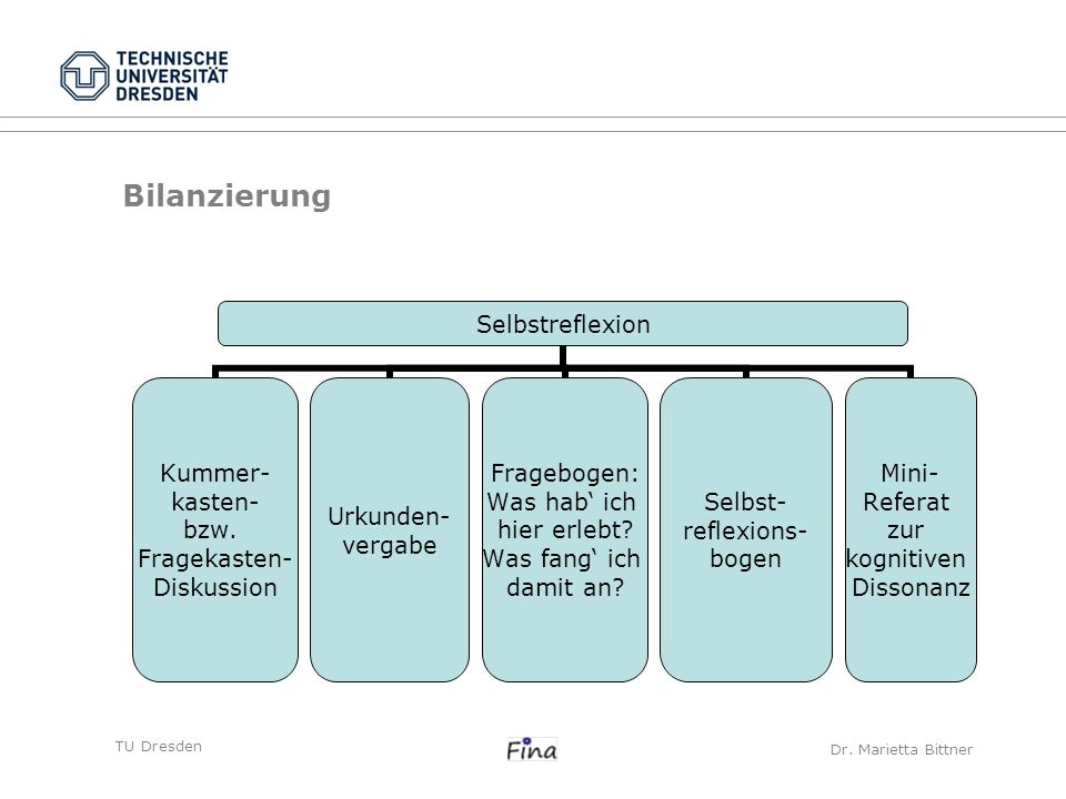 Bilanzierung TU Dresden Dr. Marietta Bittner