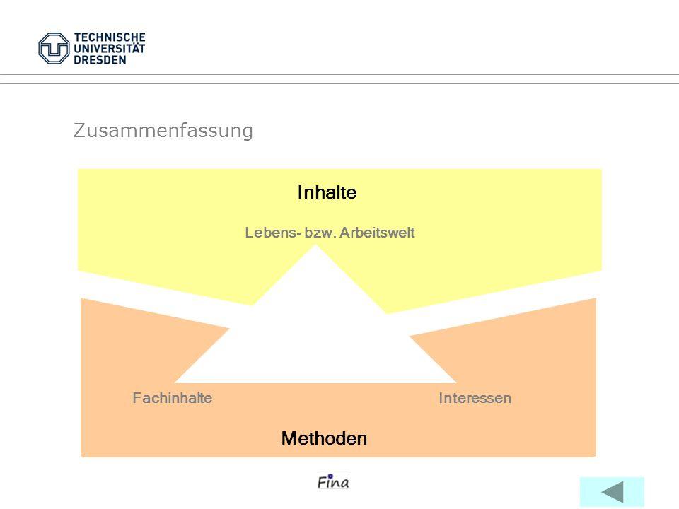 Zusammenfassung Inhalte Methoden Methoden Lebens- bzw. Arbeitswelt