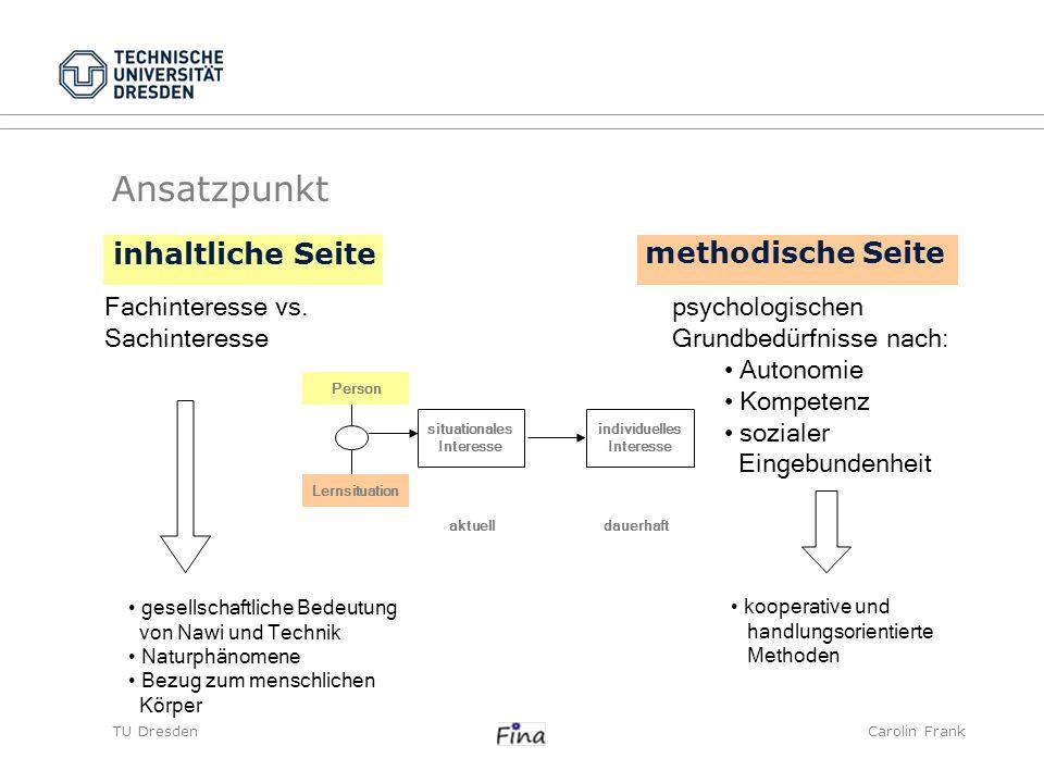 Ansatzpunkt inhaltliche Seite methodische Seite Fachinteresse vs.