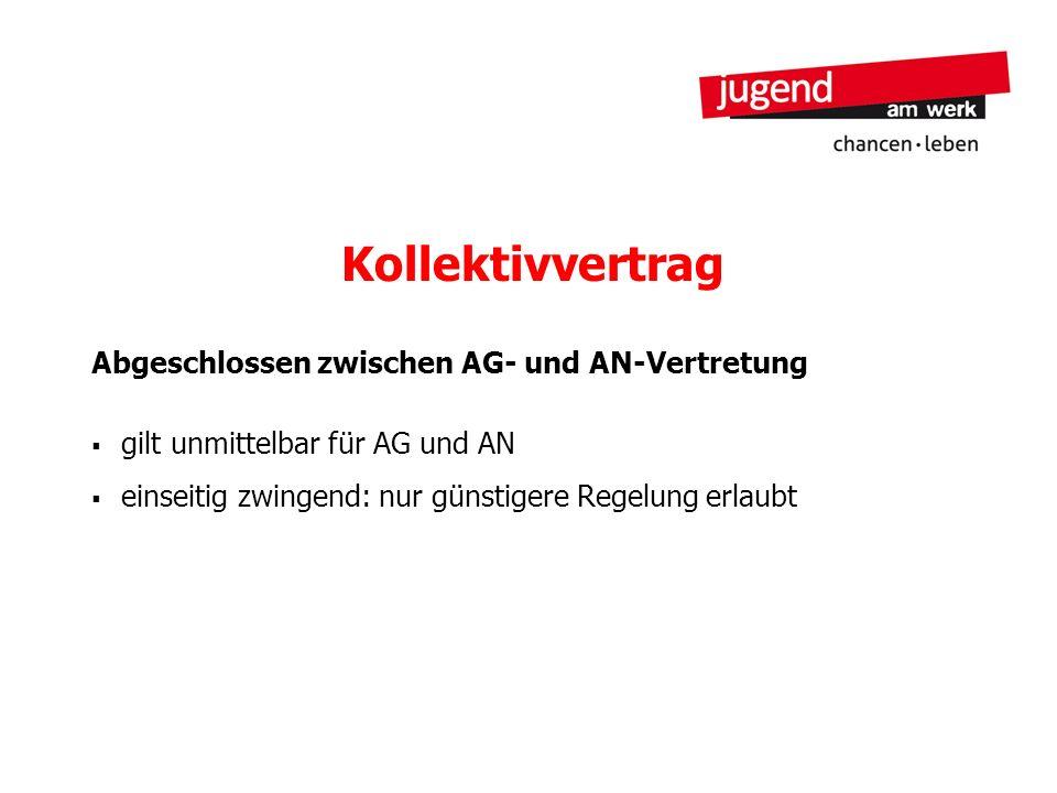 Kollektivvertrag Abgeschlossen zwischen AG- und AN-Vertretung