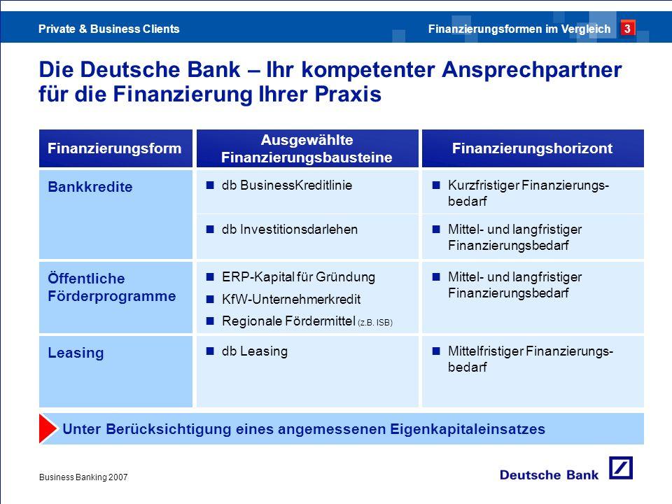 Ausgewählte Finanzierungsbausteine Finanzierungshorizont