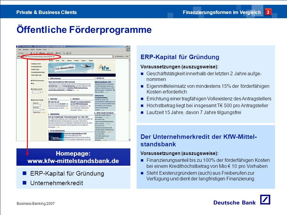 Öffentliche Förderprogramme