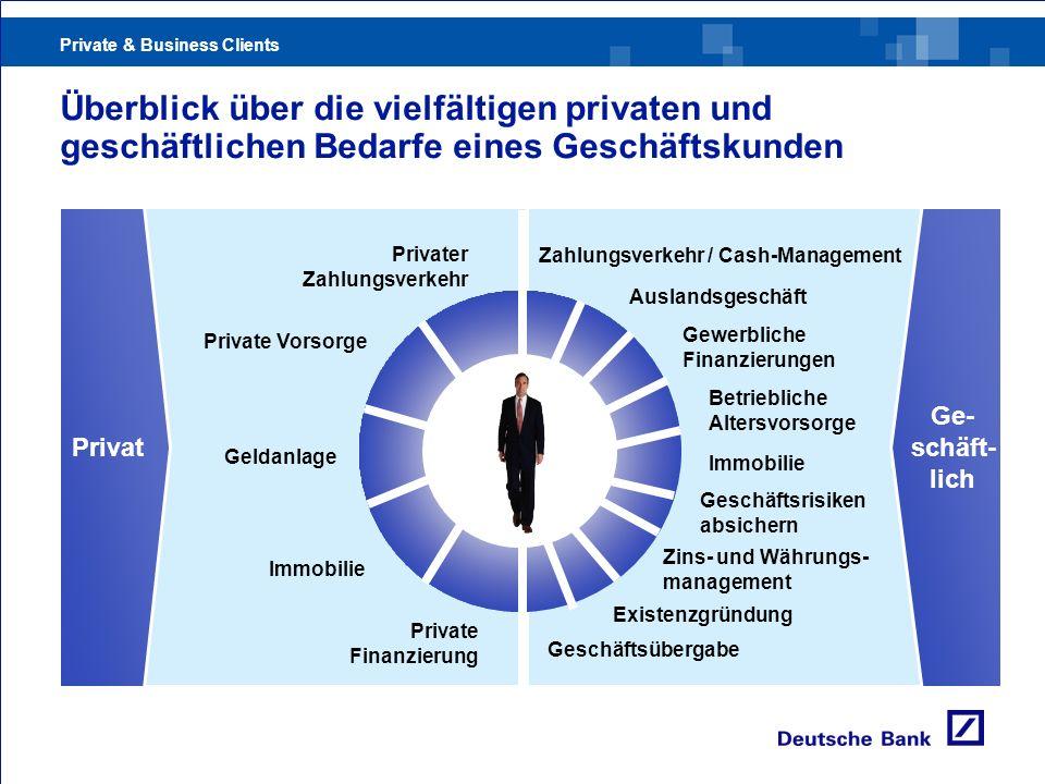 Überblick über die vielfältigen privaten und geschäftlichen Bedarfe eines Geschäftskunden
