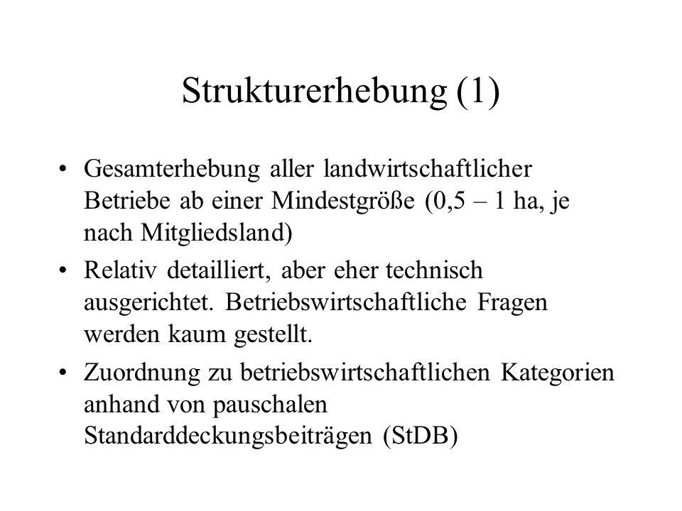 Strukturerhebung (1) Gesamterhebung aller landwirtschaftlicher Betriebe ab einer Mindestgröße (0,5 – 1 ha, je nach Mitgliedsland)