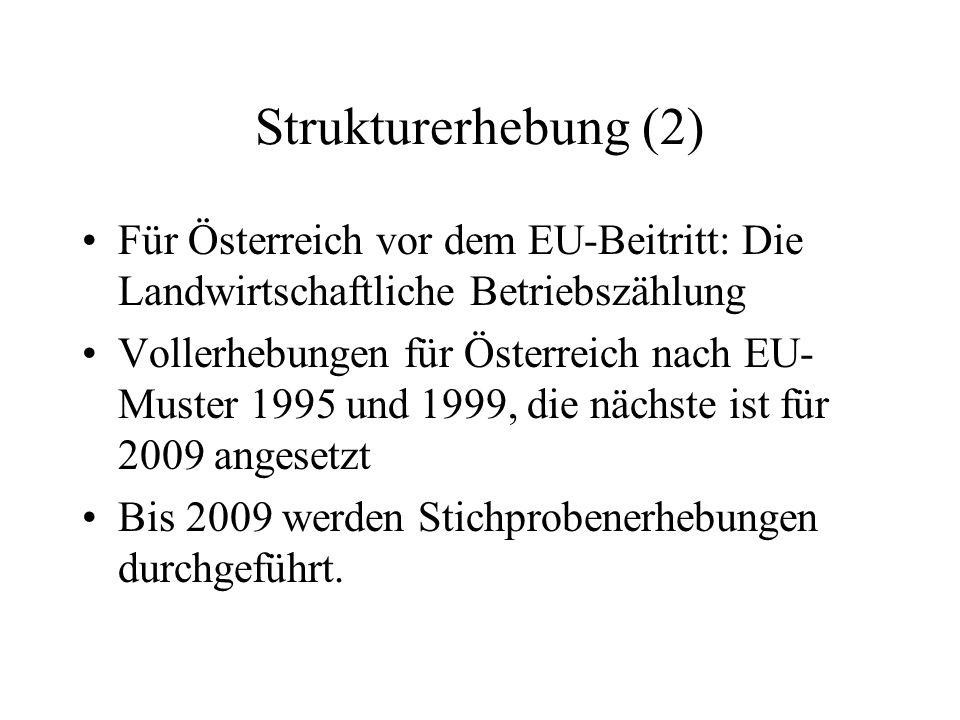 Strukturerhebung (2) Für Österreich vor dem EU-Beitritt: Die Landwirtschaftliche Betriebszählung.