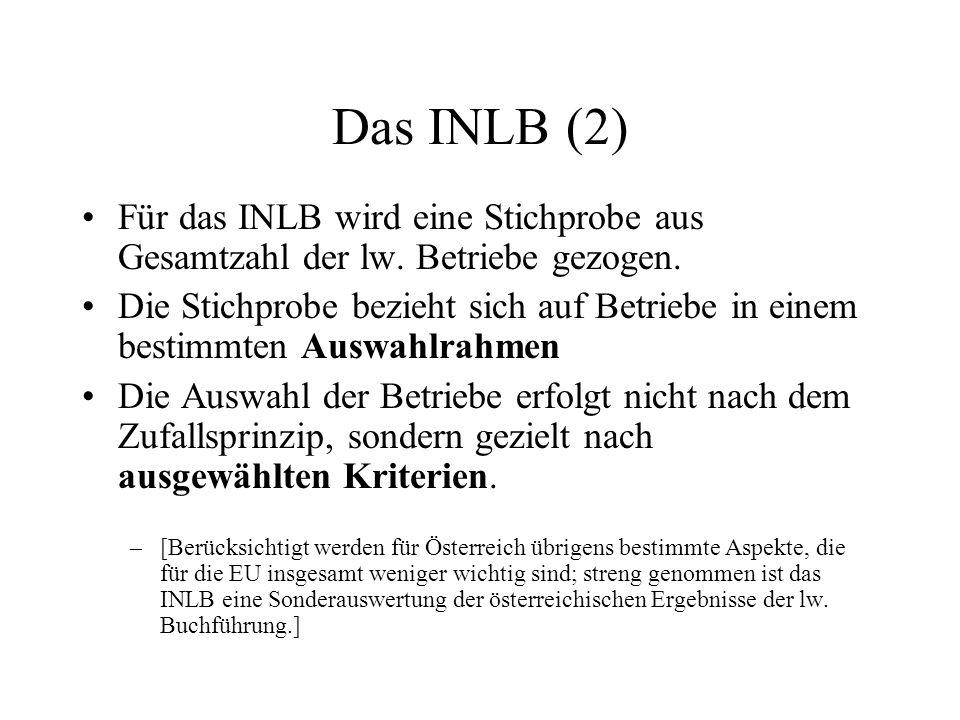 Das INLB (2)Für das INLB wird eine Stichprobe aus Gesamtzahl der lw. Betriebe gezogen.
