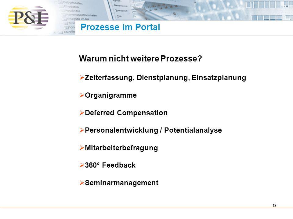 Prozesse im Portal Warum nicht weitere Prozesse