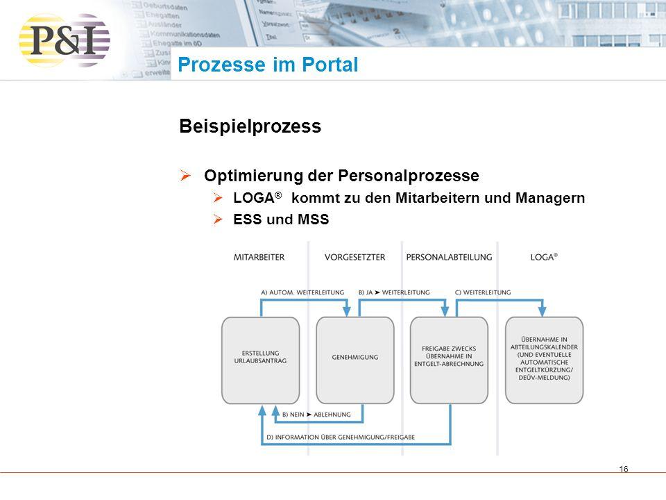 Prozesse im Portal Beispielprozess Optimierung der Personalprozesse