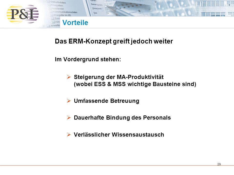 Vorteile Das ERM-Konzept greift jedoch weiter Im Vordergrund stehen: