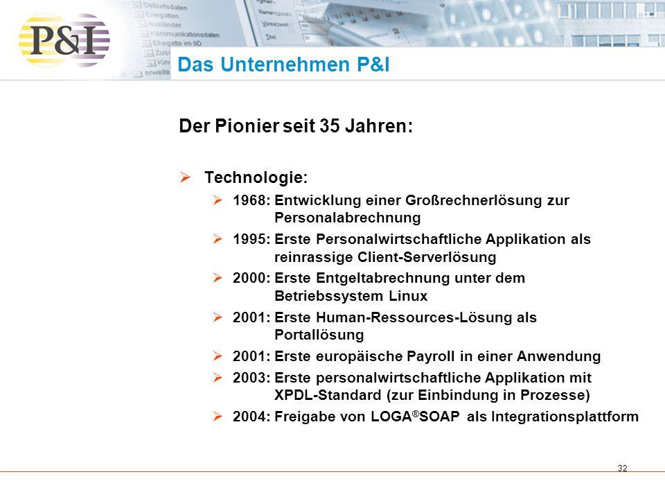 Das Unternehmen P&I Der Pionier seit 35 Jahren: Technologie: