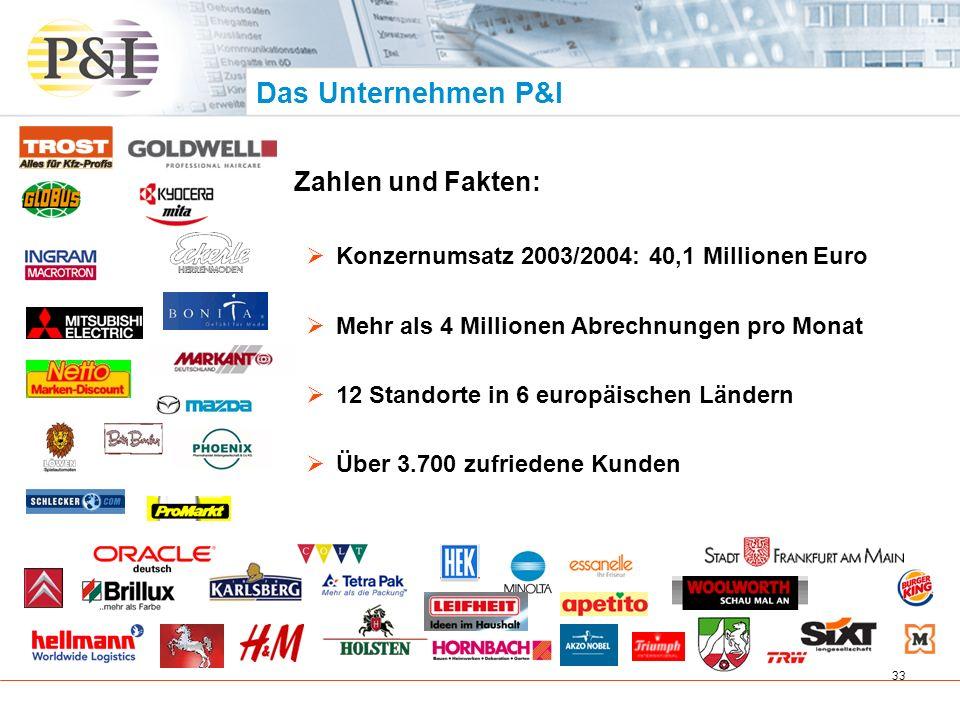 Das Unternehmen P&I Zahlen und Fakten: