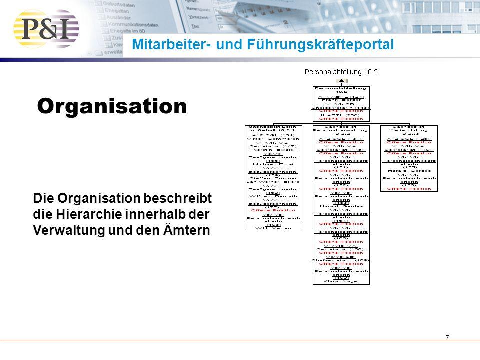Organisation Mitarbeiter- und Führungskräfteportal