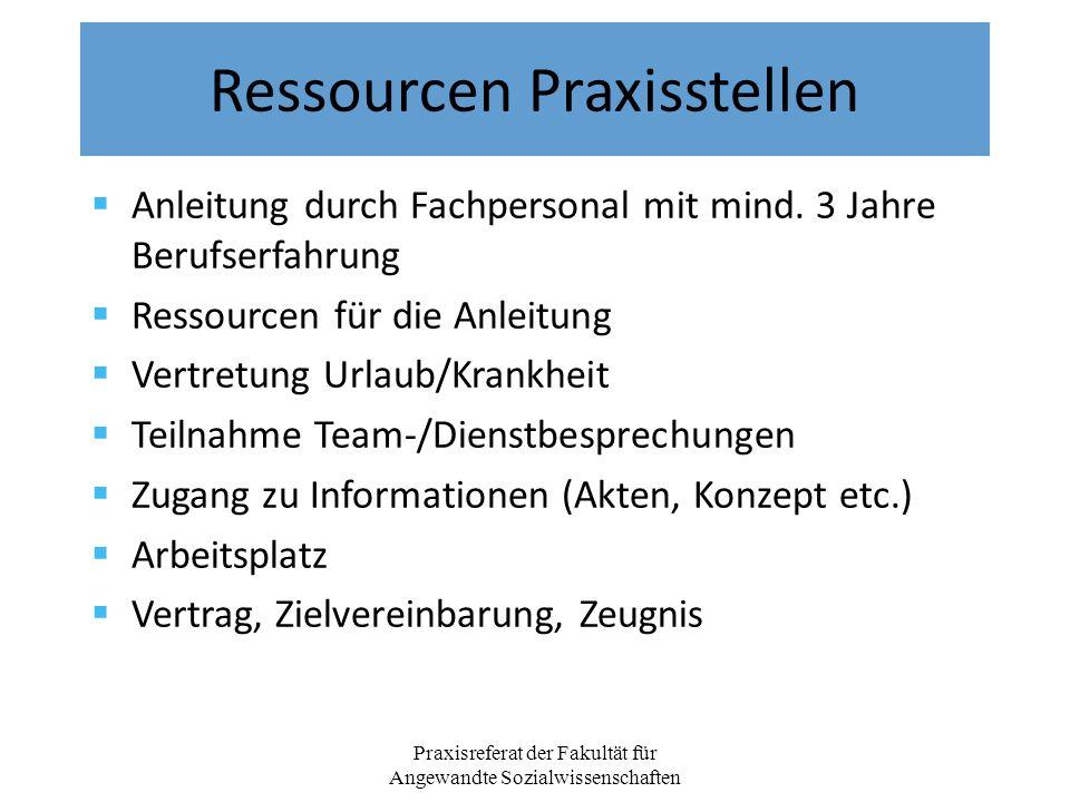 Ressourcen Praxisstellen
