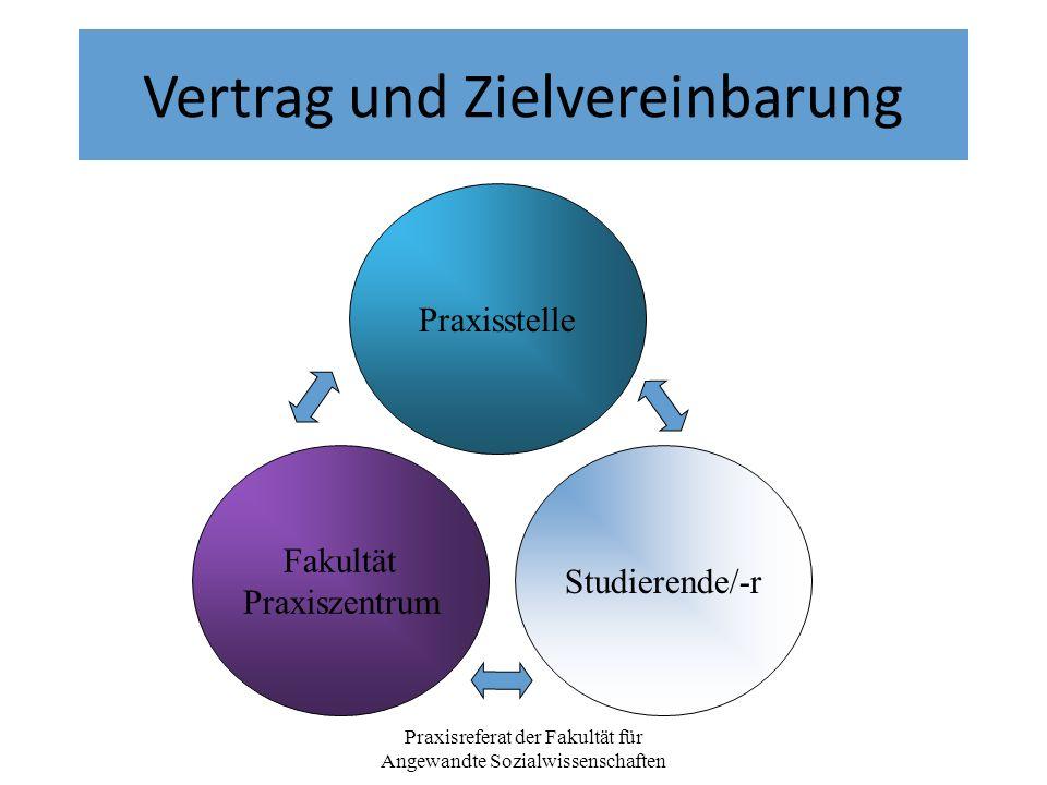 Vertrag und Zielvereinbarung