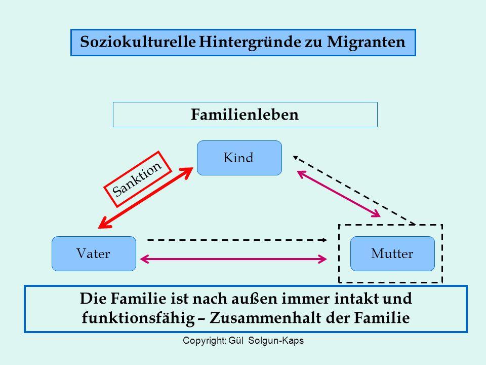Soziokulturelle Hintergründe zu Migranten