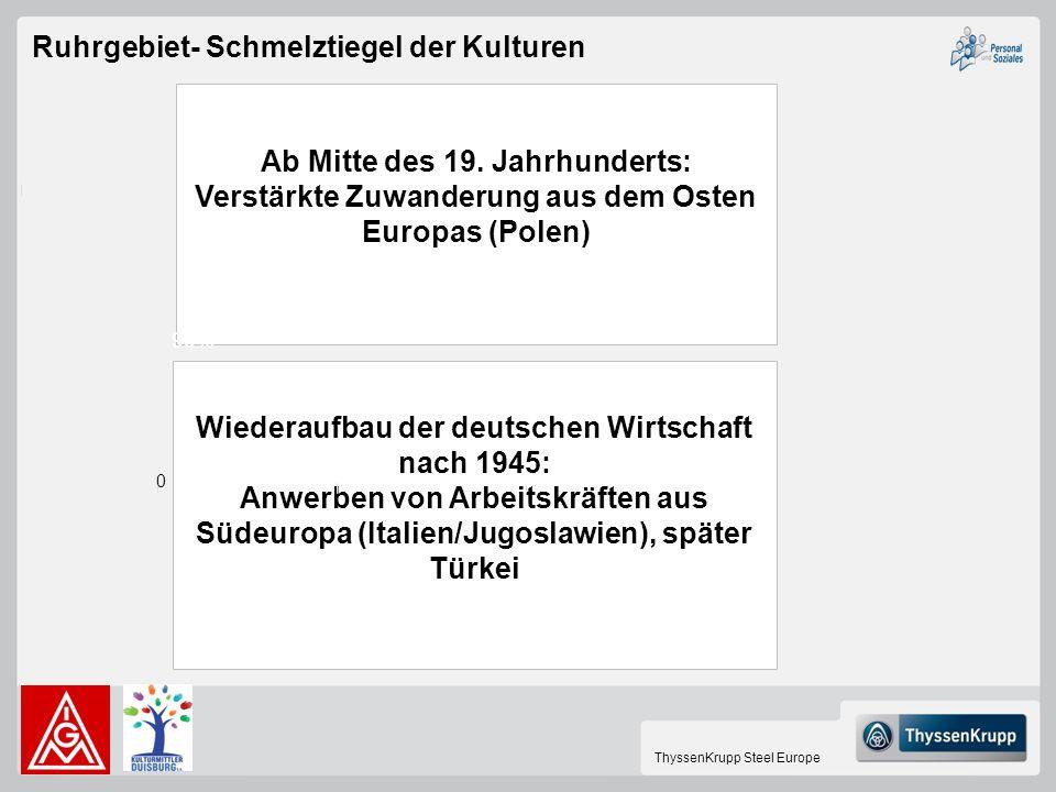Ruhrgebiet- Schmelztiegel der Kulturen