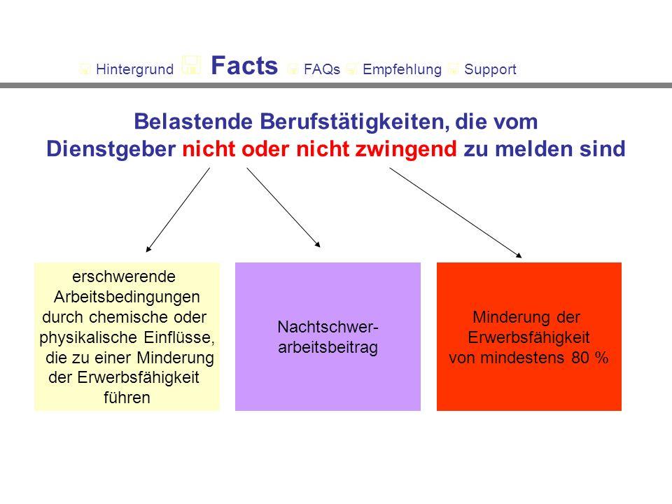  Hintergrund  Facts  FAQs  Empfehlung  Support