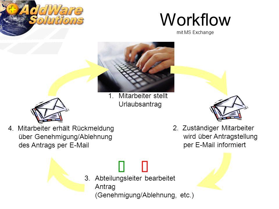Workflow mit MS Exchange