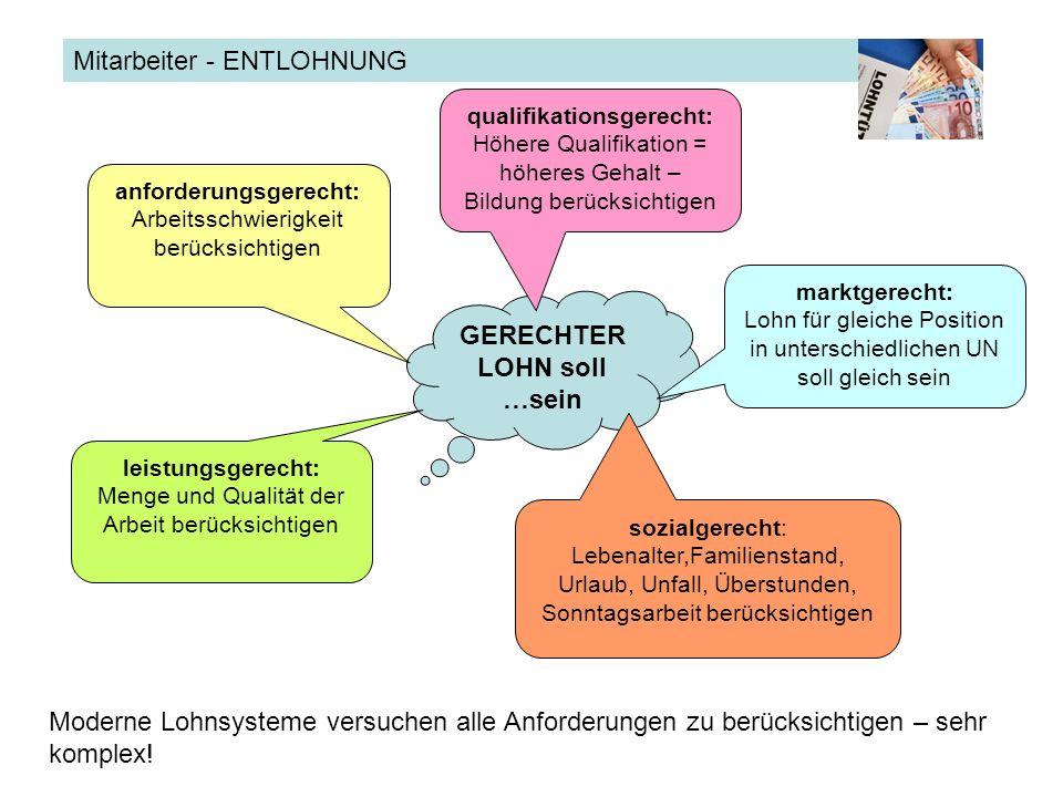 qualifikationsgerecht: anforderungsgerecht: GERECHTER LOHN soll …sein