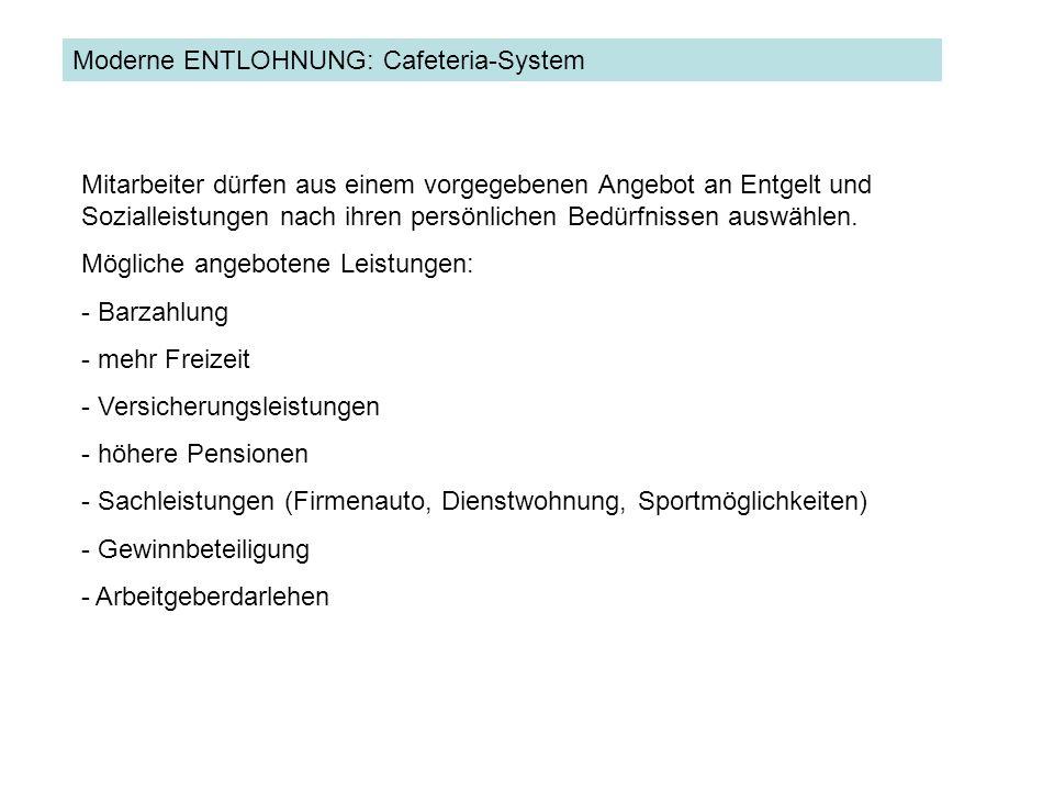ENTLOHNUNGModerne ENTLOHNUNG: Cafeteria-System.