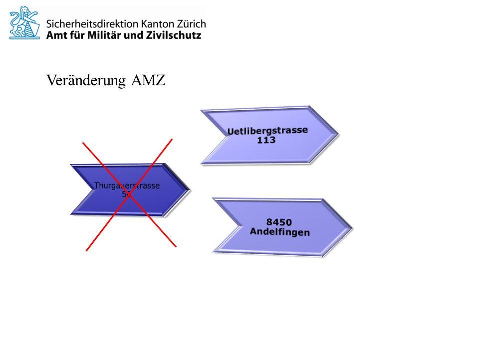 Veränderung AMZ Thurgauerstrasse 56 8450 Andelfingen