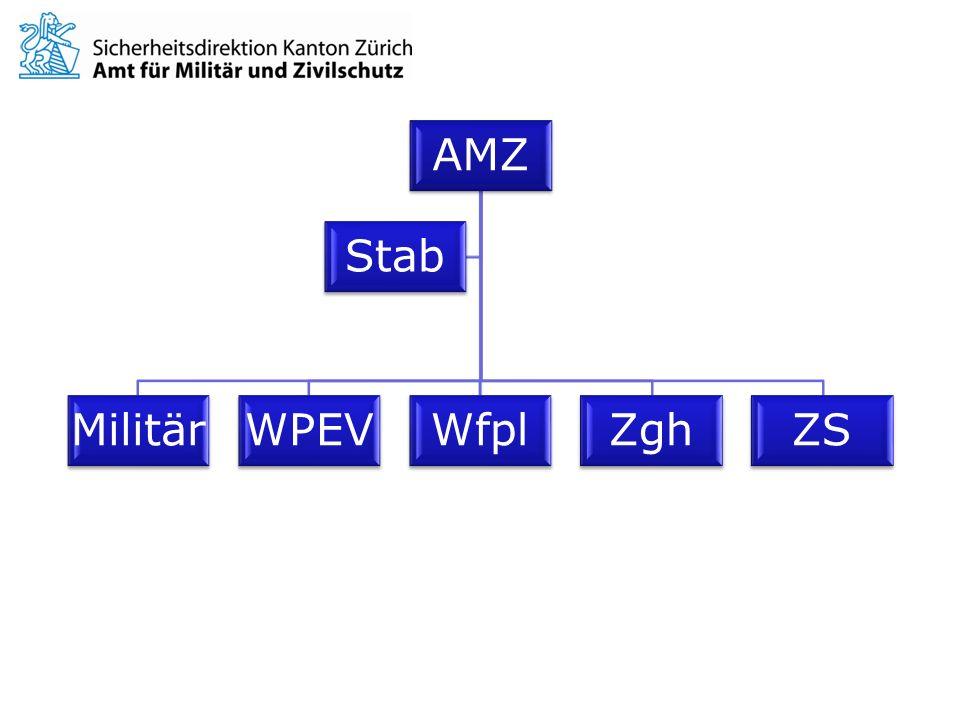 AMZ Stab Militär WPEV Wfpl Zgh ZS