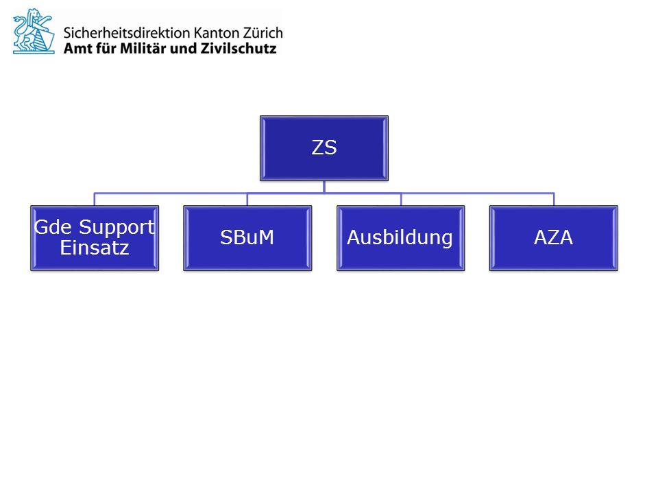ZS Gde Support Einsatz SBuM Ausbildung AZA