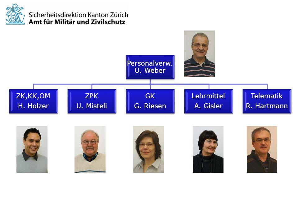 Personalverw. U. Weber ZK,KK,OM. H. Holzer. U. Misteli. ZPK. G. Riesen. GK. Lehrmittel. A. Gisler.