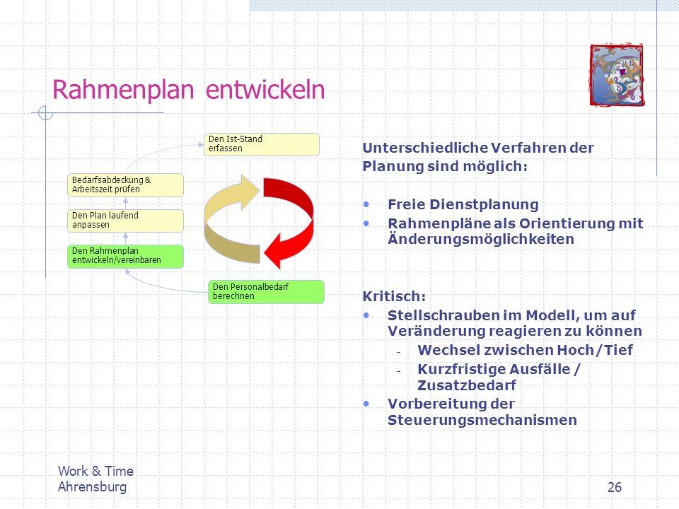 Rahmenplan entwickeln