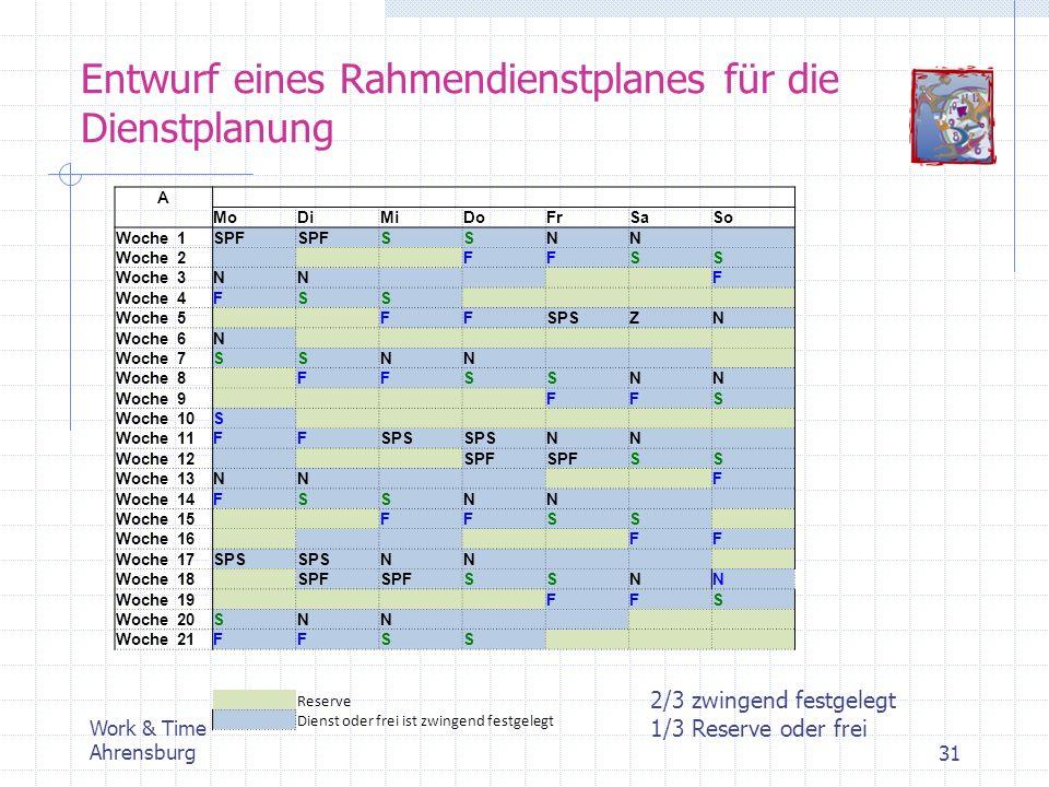 Entwurf eines Rahmendienstplanes für die Dienstplanung