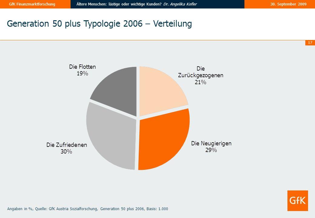 Generation 50 plus Typologie 2006 – Verteilung