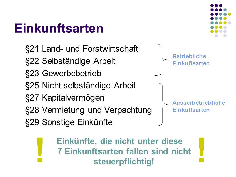 ! ! Einkunftsarten §21 Land- und Forstwirtschaft
