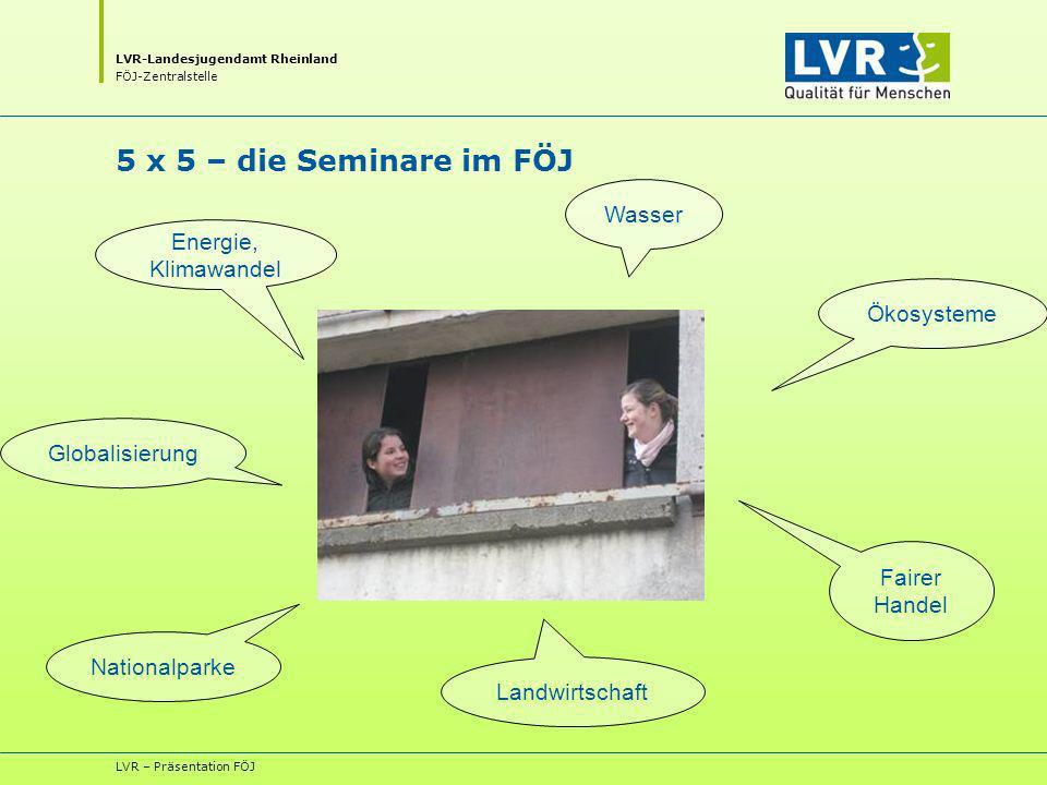 5 x 5 – die Seminare im FÖJ Wasser Energie, Klimawandel Ökosysteme