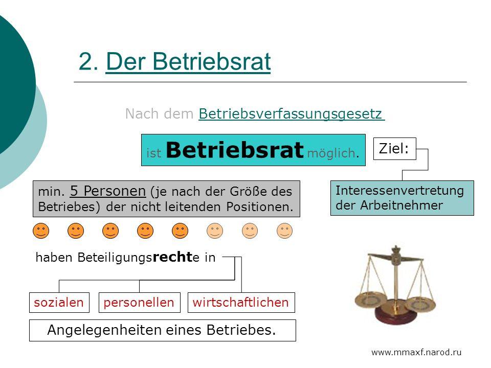 2. Der Betriebsrat Nach dem Betriebsverfassungsgesetz Ziel: