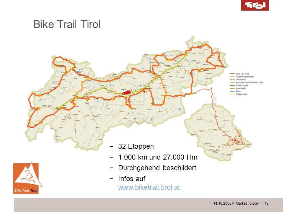 Bike Trail Tirol 32 Etappen 1.000 km und 27.000 Hm