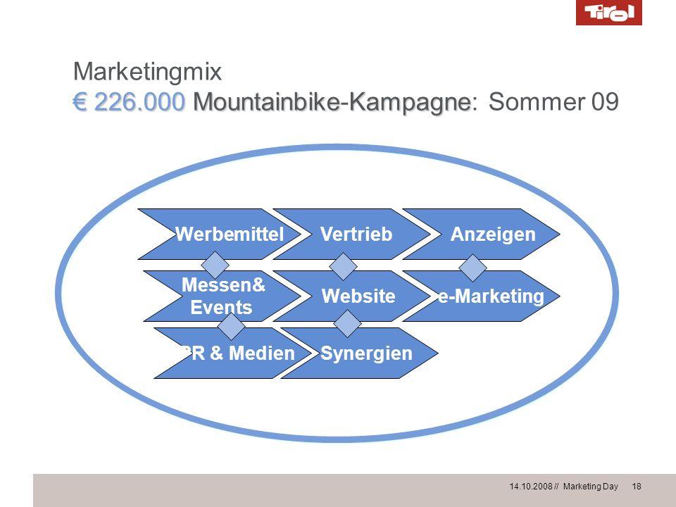 € 226.000 Mountainbike-Kampagne: Sommer 09