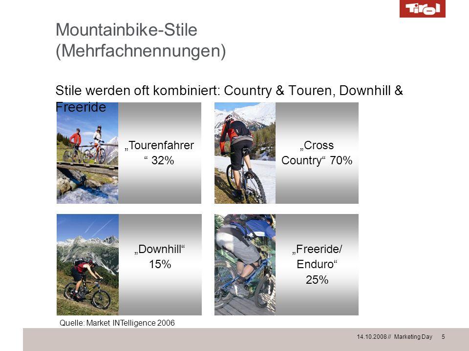 Mountainbike-Stile (Mehrfachnennungen)
