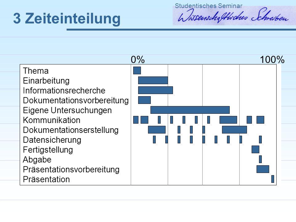 3 Zeiteinteilung 0% 100% Thema Einarbeitung Informationsrecherche